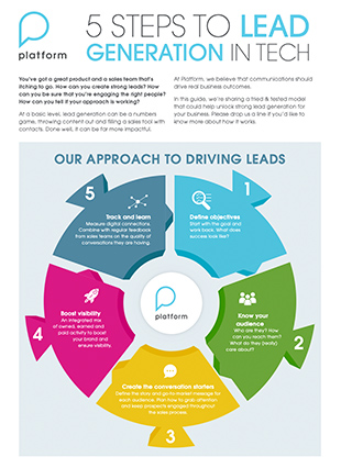 Platform Guide - 5 Steps To Lead Generation in Tech-featured